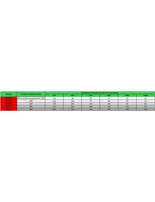 APC Easy Modulo UPS 2000VA + componente SRV72BP - Imagen 3