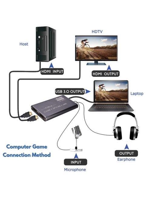 Capturadora NK-S41 USB 3.0 HDMI 4K